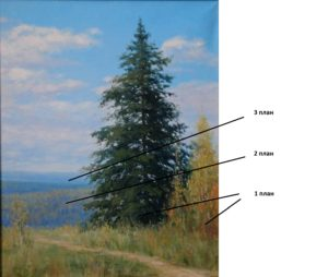 Пример воздушной перспективы 1